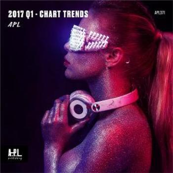 APL 371 2017 Q1 Chart Trends